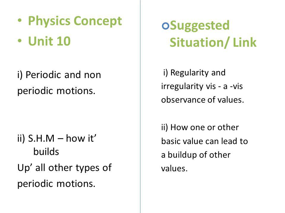 Physics Concept Unit 10 i) Periodic and non periodic motions. ii) S.H.M – how it builds Up all other types of periodic motions. Suggested Situation/ L
