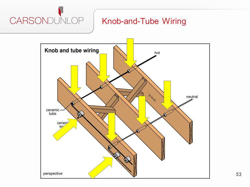 53 Knob-and-Tube Wiring