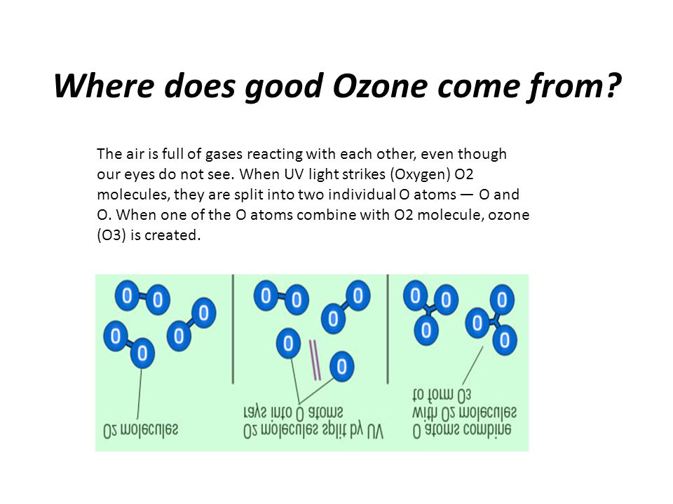 Where does good Ozone come from? The air is full of gases reacting with each other, even though our eyes do not see. When UV light strikes (Oxygen) O2