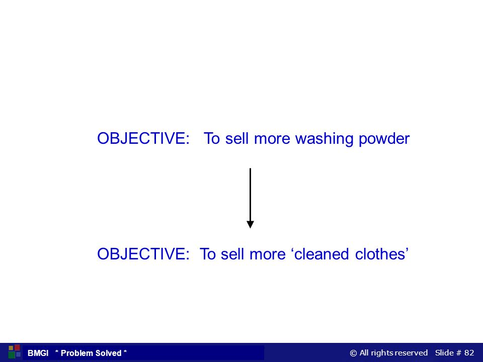 © All rights reserved Slide # 82 BMGI * Problem Solved * OBJECTIVE: To sell more washing powder OBJECTIVE: To sell more cleaned clothes