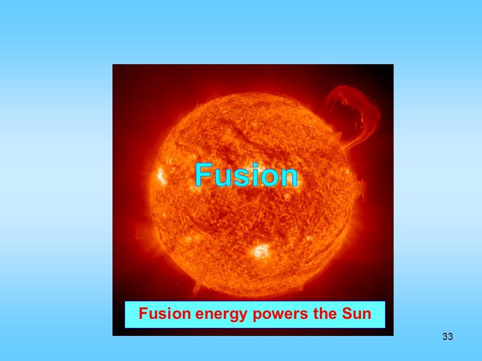 Fusion energy powers the Sun 33