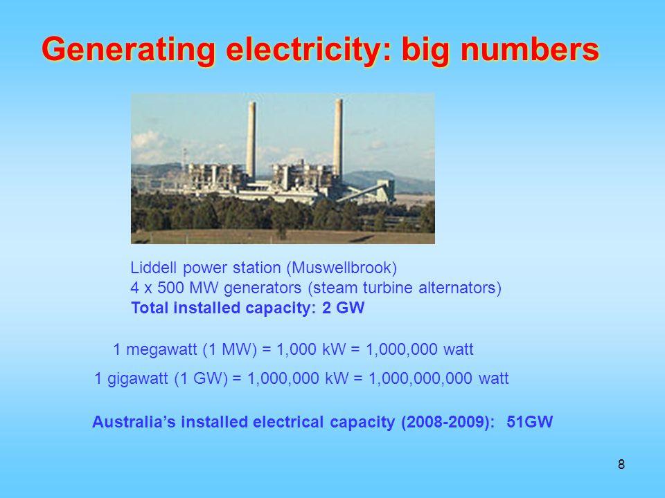 8 Liddell power station (Muswellbrook) 4 x 500 MW generators (steam turbine alternators) Total installed capacity: 2 GW 1 megawatt (1 MW) = 1,000 kW =