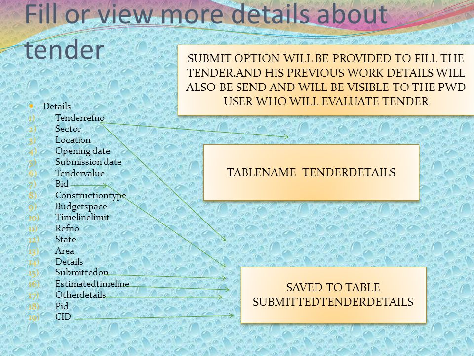 Fill or view more details about tender Details 1) Tenderrefno 2) Sector 3) Location 4) Opening date 5) Submission date 6) Tendervalue 7) Bid 8) Constr