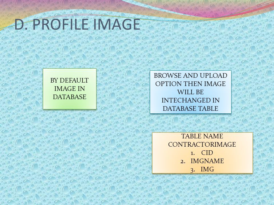 D. PROFILE IMAGE BY DEFAULT IMAGE IN DATABASE BROWSE AND UPLOAD OPTION THEN IMAGE WILL BE INTECHANGED IN DATABASE TABLE TABLE NAME CONTRACTORIMAGE 1.C