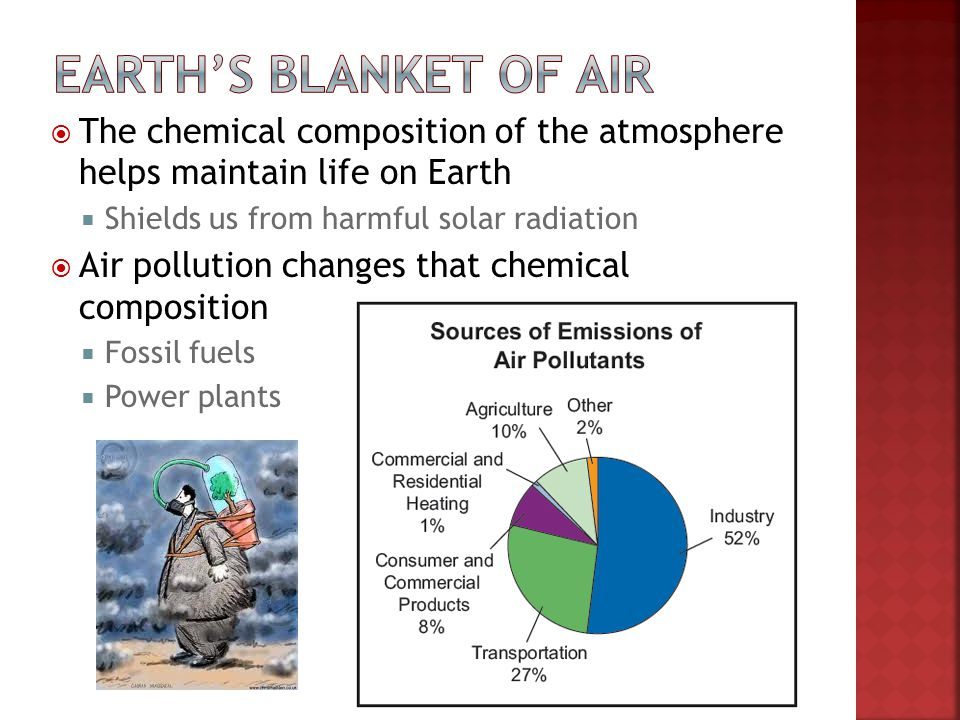 The chemical composition of the atmosphere helps maintain life on Earth Shields us from harmful solar radiation Air pollution changes that chemical co