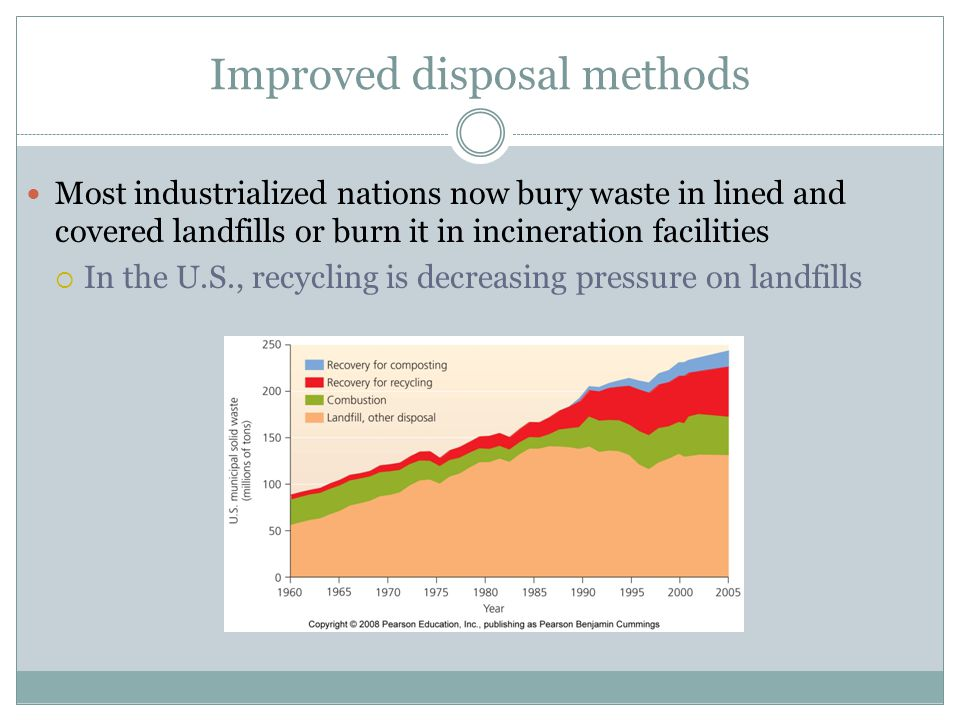 Improved disposal methods Most industrialized nations now bury waste in lined and covered landfills or burn it in incineration facilities In the U.S.,