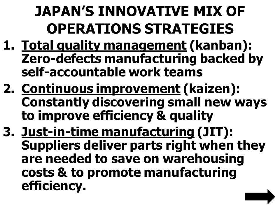 JAPANS INNOVATIVE MIX OF OPERATIONS STRATEGIES 1.Total quality management (kanban): Zero-defects manufacturing backed by self-accountable work teams 2.Continuous improvement (kaizen): Constantly discovering small new ways to improve efficiency & quality 3.Just-in-time manufacturing (JIT): Suppliers deliver parts right when they are needed to save on warehousing costs & to promote manufacturing efficiency.