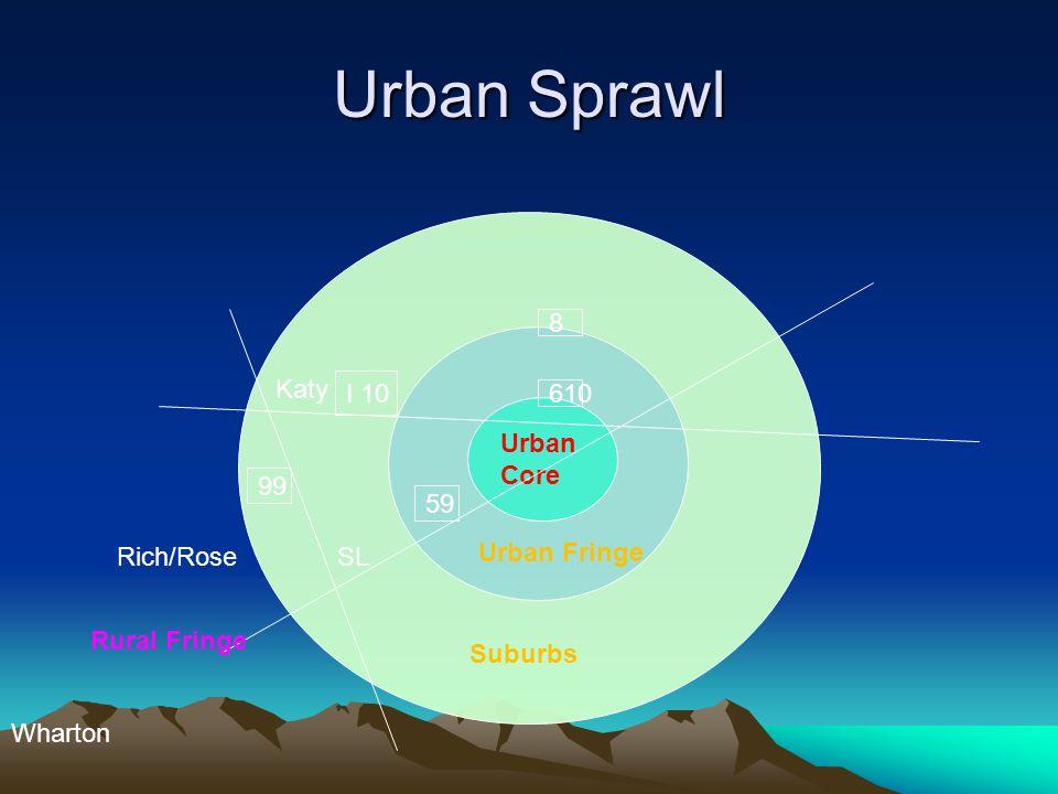 Urban Sprawl Urban Core 610 8 59 I 10 99 Urban Fringe Suburbs Rural Fringe SL Katy Rich/Rose Wharton
