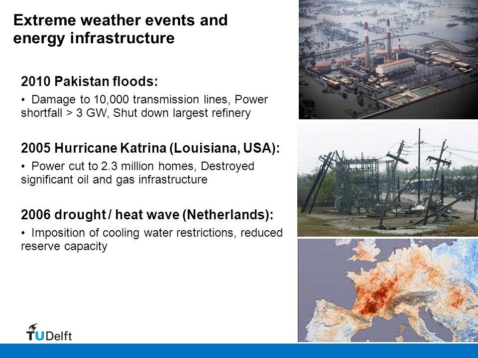 2010 Pakistan floods: Damage to 10,000 transmission lines, Power shortfall > 3 GW, Shut down largest refinery 2005 Hurricane Katrina (Louisiana, USA):