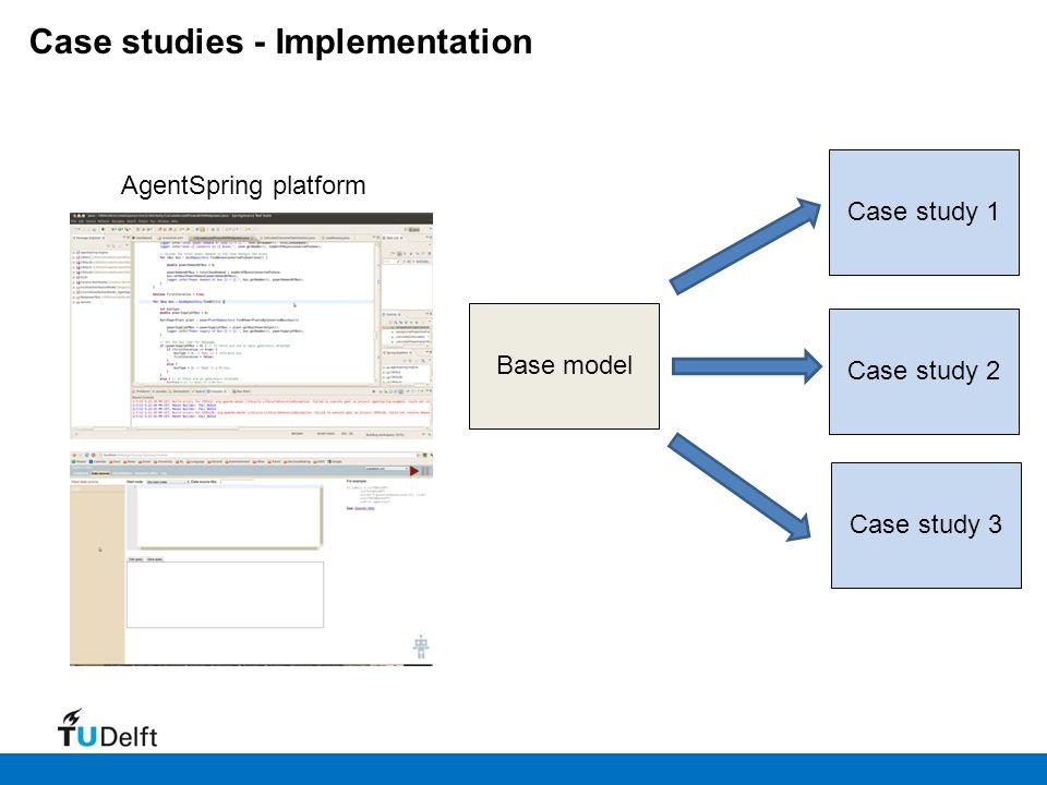 Case studies - Implementation AgentSpring platform Base model Case study 1 Case study 2 Case study 3