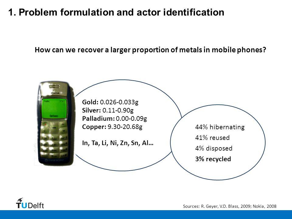 Gold: 0.026-0.033g Silver: 0.11-0.90g Palladium: 0.00-0.09g Copper: 9.30-20.68g In, Ta, Li, Ni, Zn, Sn, Al… 44% hibernating 41% reused 4% disposed 3%