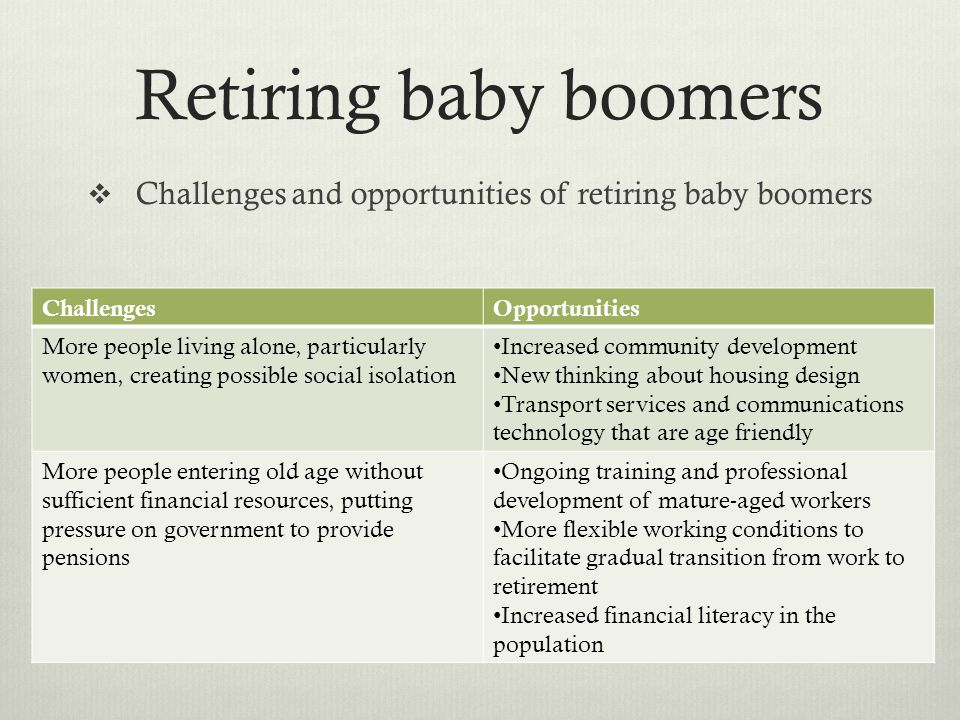 Retiring baby boomers Challenges and opportunities of retiring baby boomers ChallengesOpportunities More people living alone, particularly women, crea