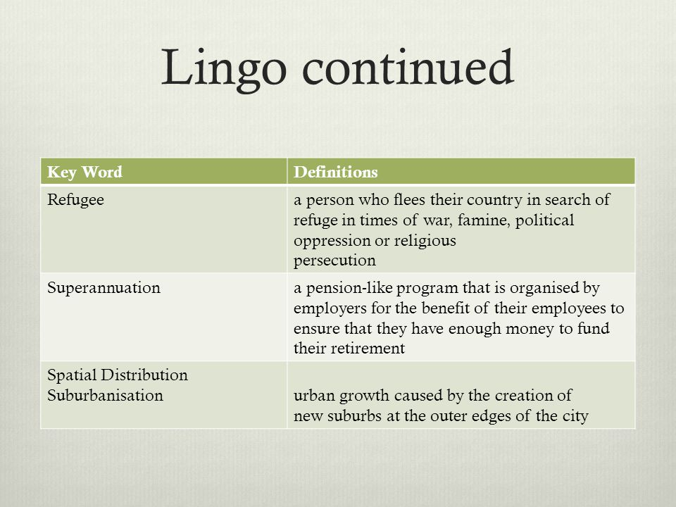 Lingo continued Key WordDefinitions Refugeea person who flees their country in search of refuge in times of war, famine, political oppression or relig