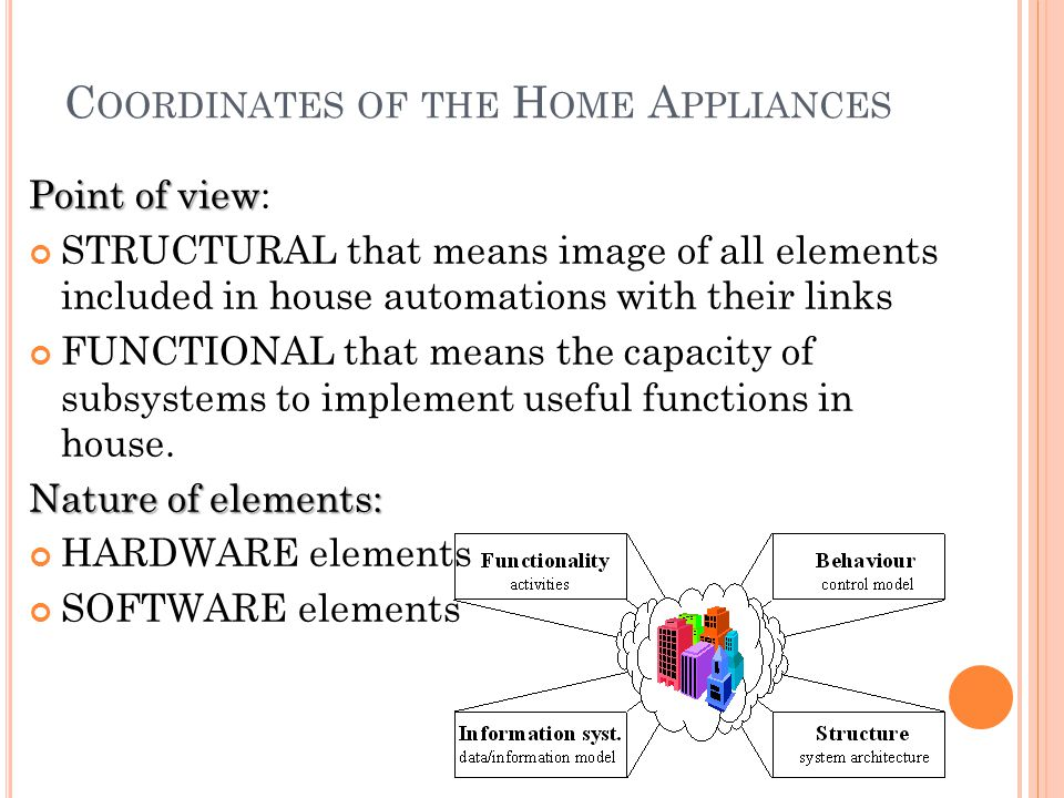 C OORDINATES OF THE H OME A PPLIANCES Point of view Point of view: STRUCTURAL that means image of all elements included in house automations with their links FUNCTIONAL that means the capacity of subsystems to implement useful functions in house.