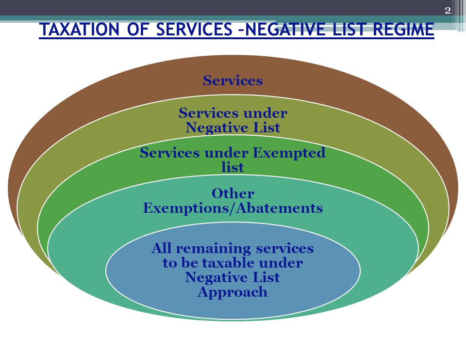 No service tax on sale of completed properties Completion Certificate from Competent Authority required for sale of flat to be exempt from service tax.