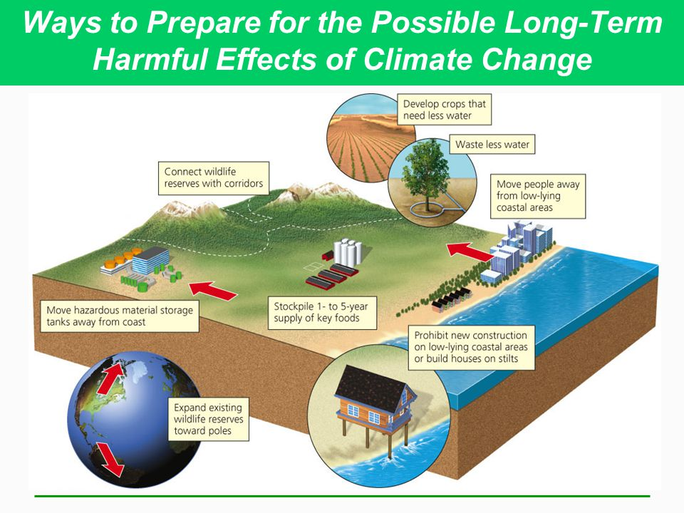 Ways to Prepare for the Possible Long-Term Harmful Effects of Climate Change