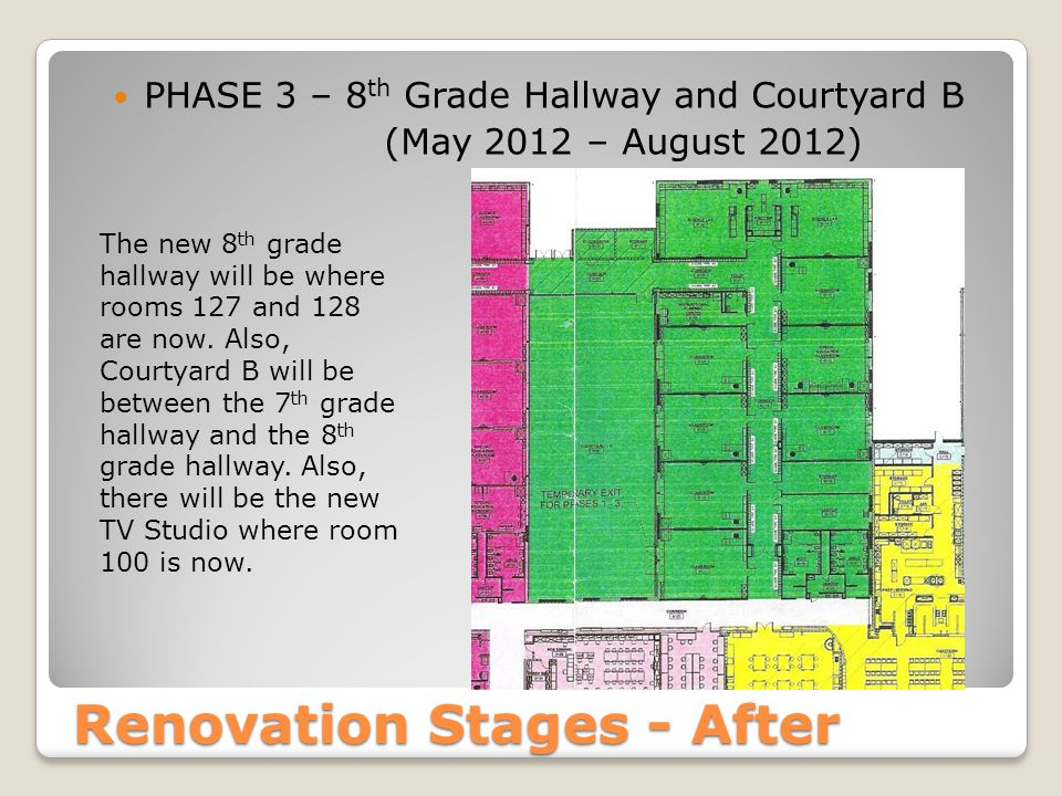 Renovation Stages - After PHASE 3 – 8 th Grade Hallway and Courtyard B (May 2012 – August 2012) The new 8 th grade hallway will be where rooms 127 and 128 are now.