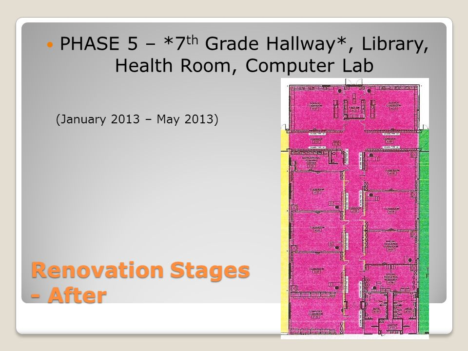 Renovation Stages - After PHASE 5 – *7 th Grade Hallway*, Library, Health Room, Computer Lab (January 2013 – May 2013)