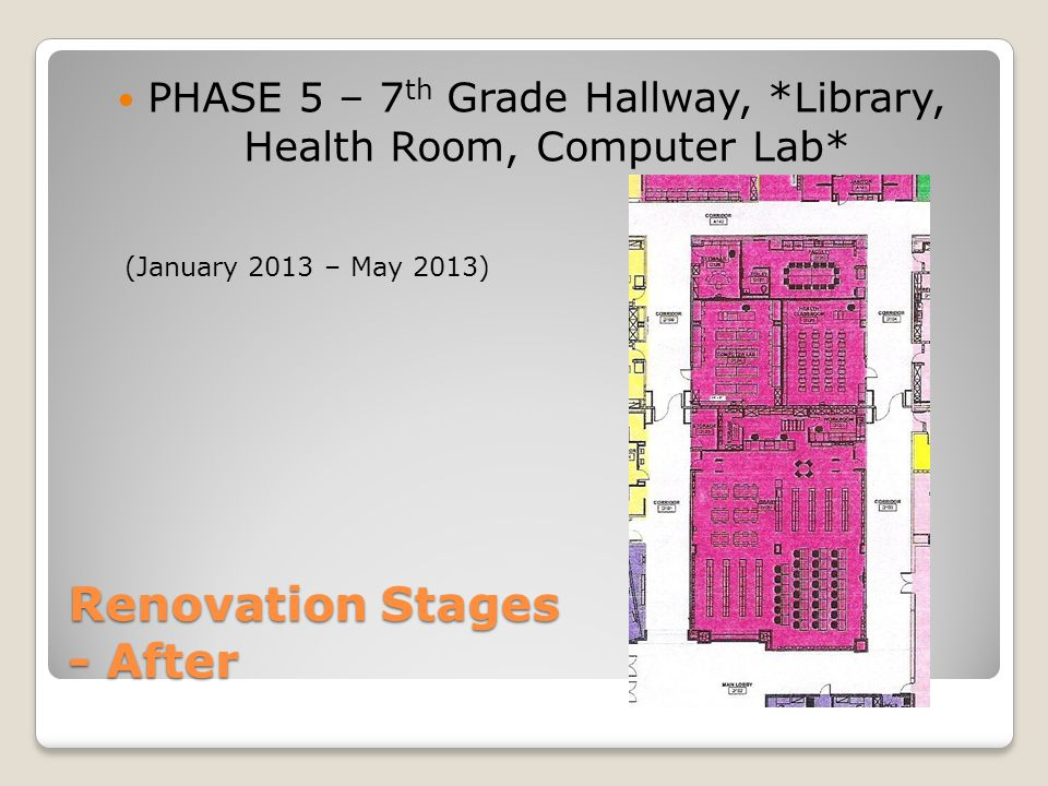 Renovation Stages - After PHASE 5 – 7 th Grade Hallway, *Library, Health Room, Computer Lab* (January 2013 – May 2013)