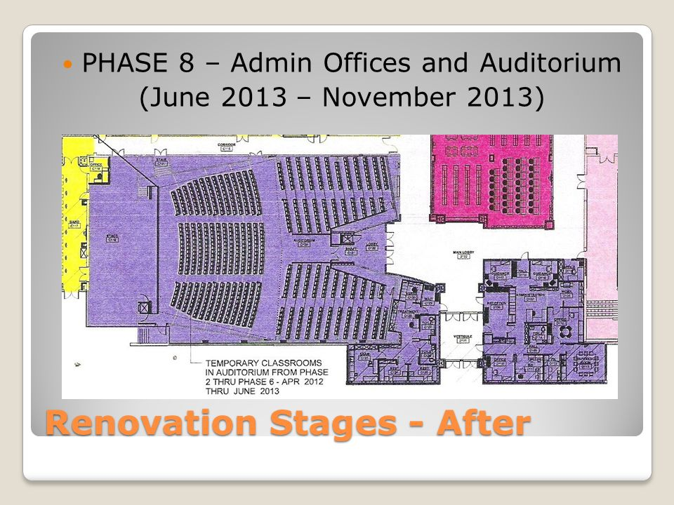 Renovation Stages - After PHASE 8 – Admin Offices and Auditorium (June 2013 – November 2013)
