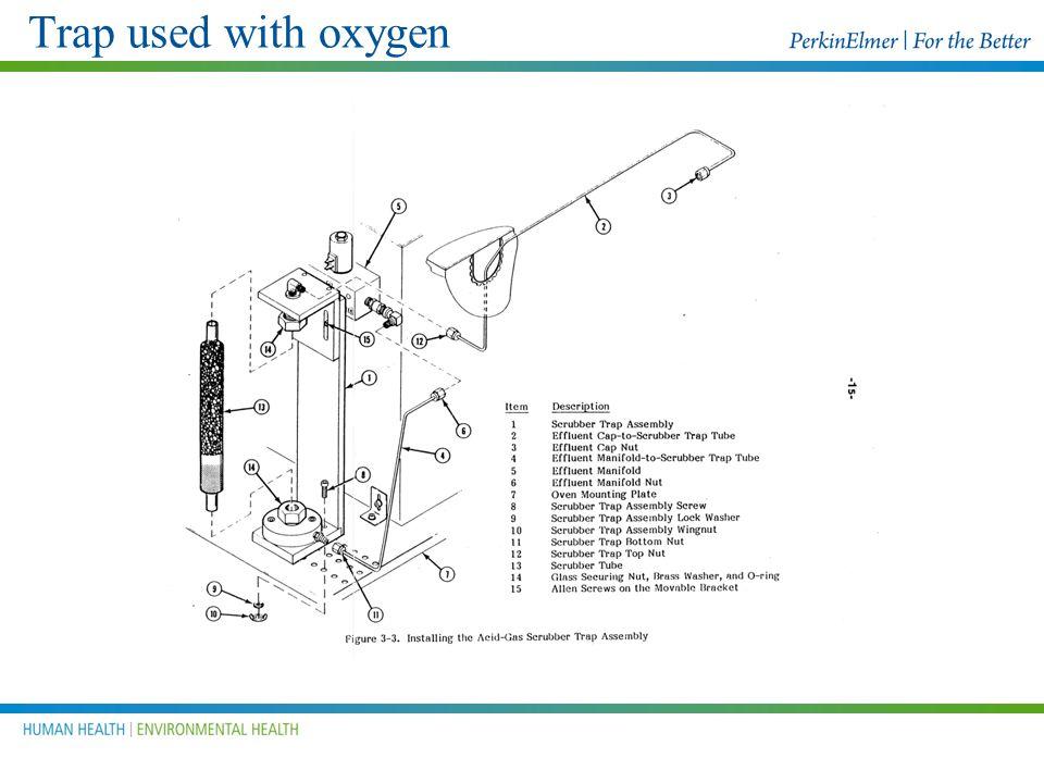 Oxygen Tubes