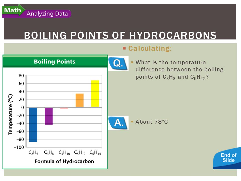 BOILING POINTS OF HYDROCARBONS Calculating: What is the temperature difference between the boiling points of C 3 H 8 and C 5 H 12 ? About 78ºC