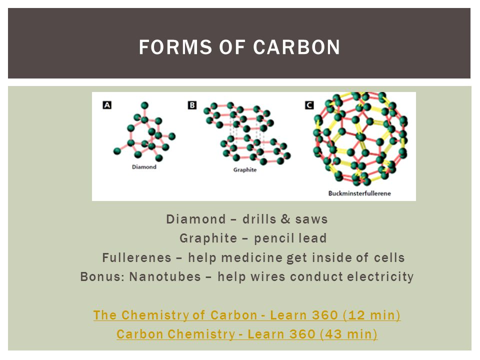 Diamond – drills & saws Graphite – pencil lead Fullerenes – help medicine get inside of cells Bonus: Nanotubes – help wires conduct electricity The Ch