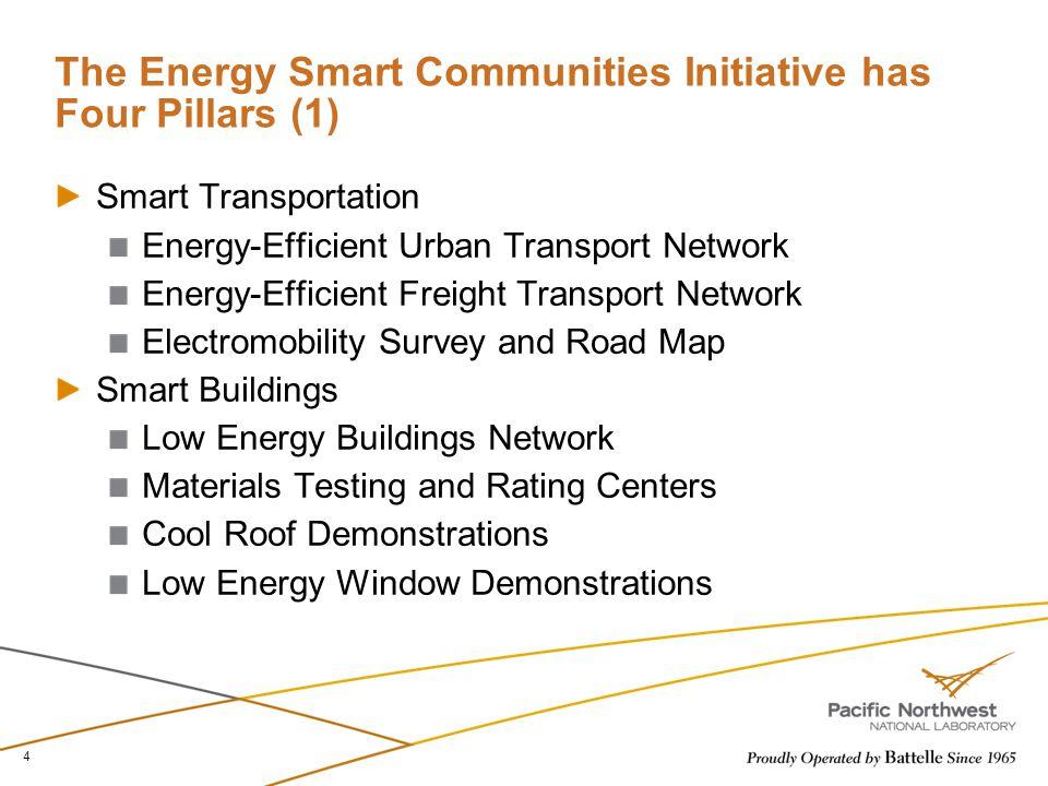 The Energy Smart Communities Initiative has Four Pillars (1) Smart Transportation Energy-Efficient Urban Transport Network Energy-Efficient Freight Tr