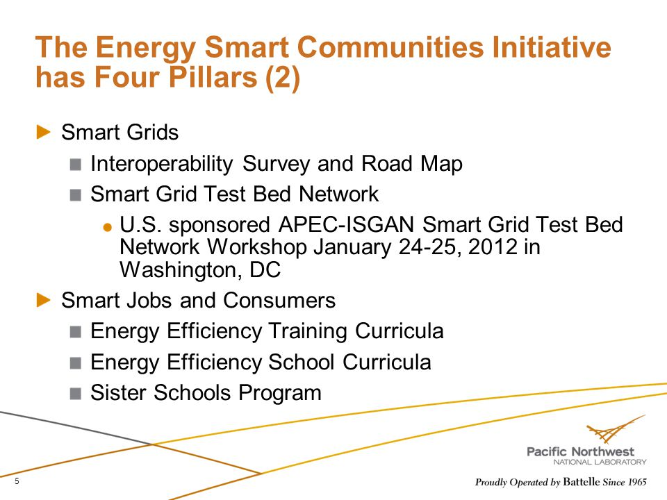 The Energy Smart Communities Initiative has Four Pillars (2) Smart Grids Interoperability Survey and Road Map Smart Grid Test Bed Network U.S. sponsor
