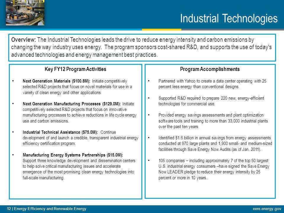 12 | Energy Efficiency and Renewable Energy eere.energy.gov12 | Energy Efficiency and Renewable Energyeere.energy.gov12 | Energy Efficiency and Renewa