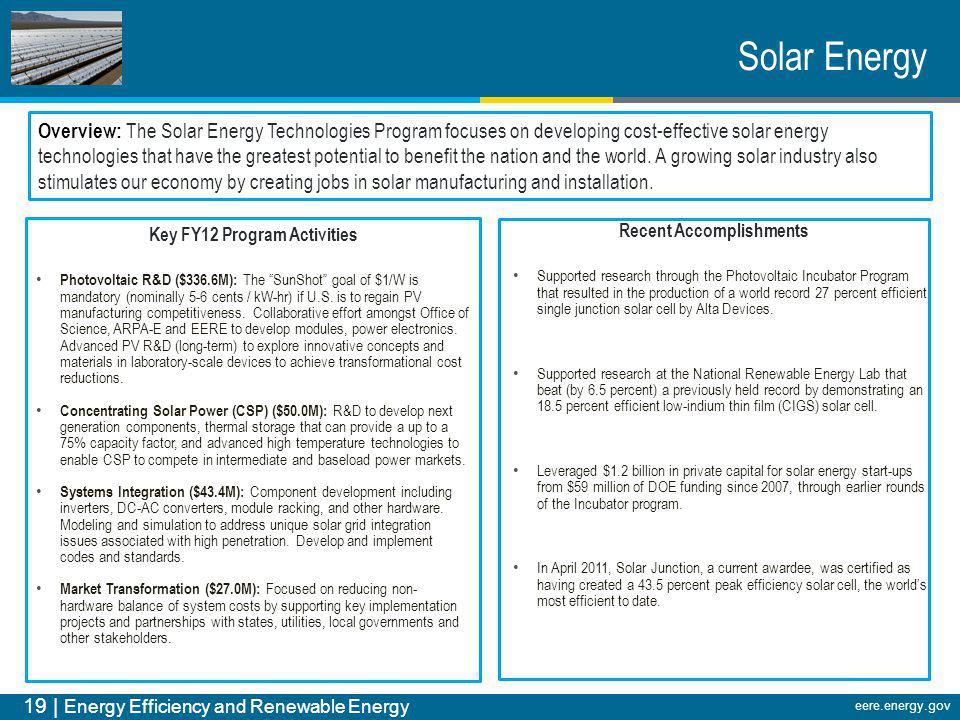 19 | Energy Efficiency and Renewable Energy eere.energy.gov Solar Energy Key FY12 Program Activities Photovoltaic R&D ($336.6M): The SunShot goal of $