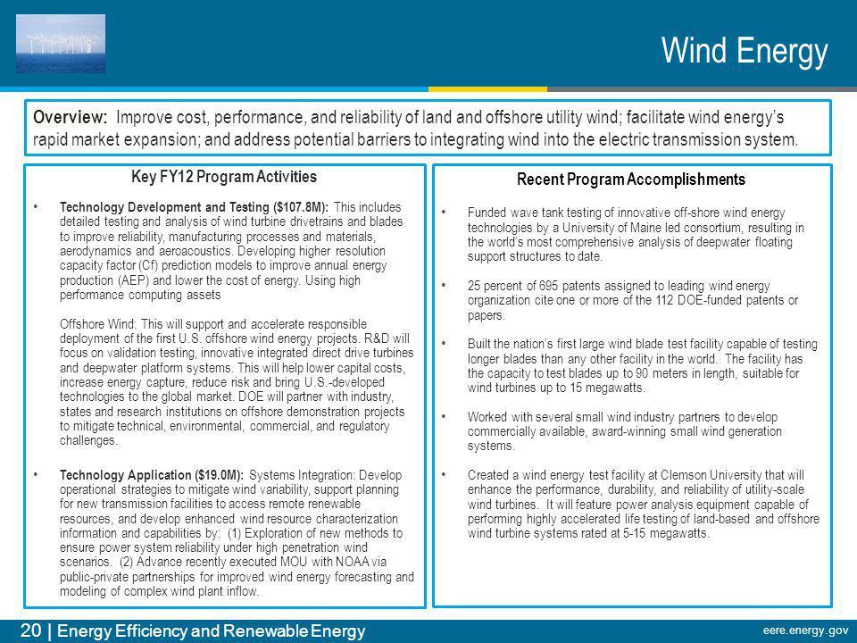 20 | Energy Efficiency and Renewable Energy eere.energy.gov Wind Energy Key FY12 Program Activities Technology Development and Testing ($107.8M): This