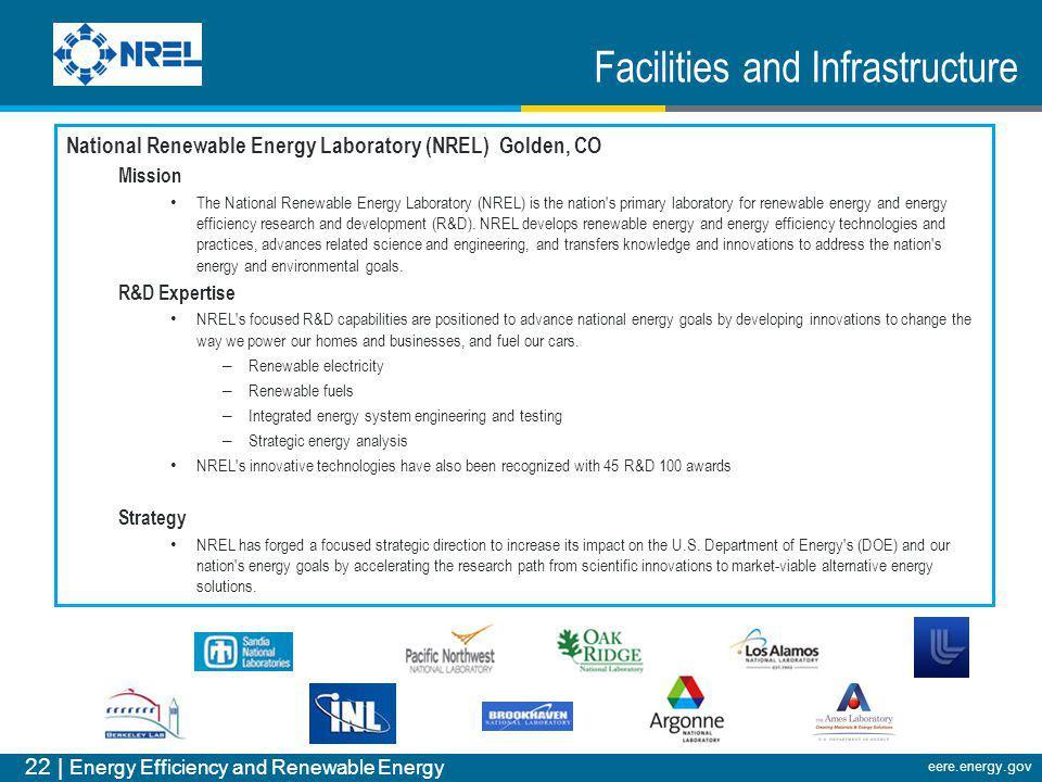 22 | Energy Efficiency and Renewable Energy eere.energy.gov Facilities and Infrastructure National Renewable Energy Laboratory (NREL) Golden, CO Missi
