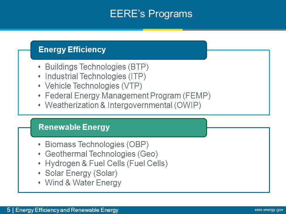 5 | Energy Efficiency and Renewable Energy eere.energy.gov Buildings Technologies (BTP) Industrial Technologies (ITP) Vehicle Technologies (VTP) Feder