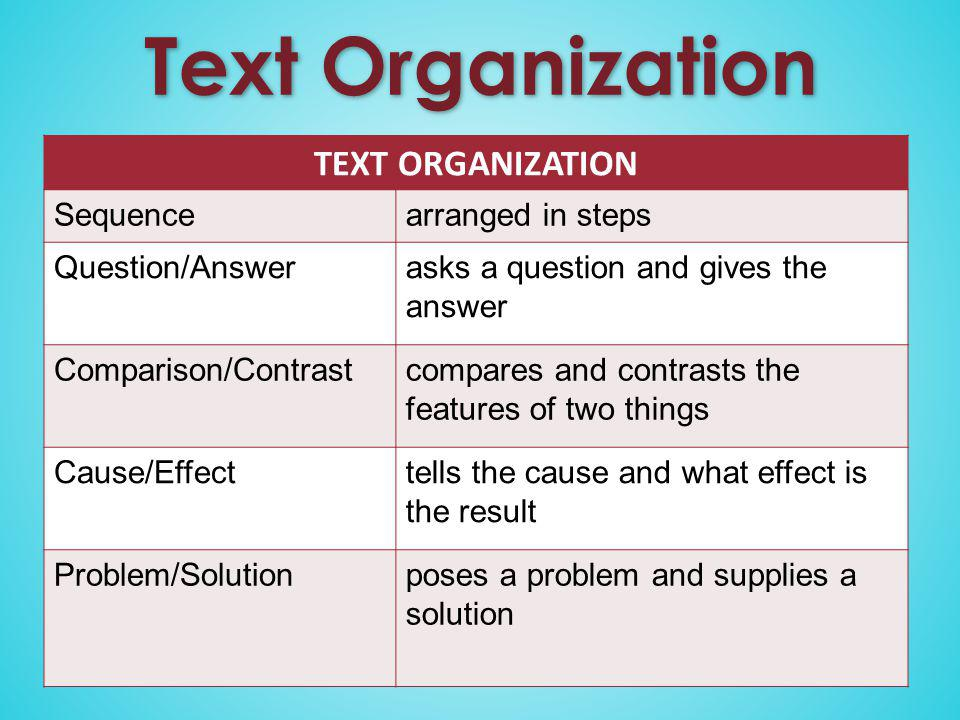 TEXT ORGANIZATION Sequencearranged in steps Question/Answerasks a question and gives the answer Comparison/Contrastcompares and contrasts the features of two things Cause/Effecttells the cause and what effect is the result Problem/Solution poses a problem and supplies a solution