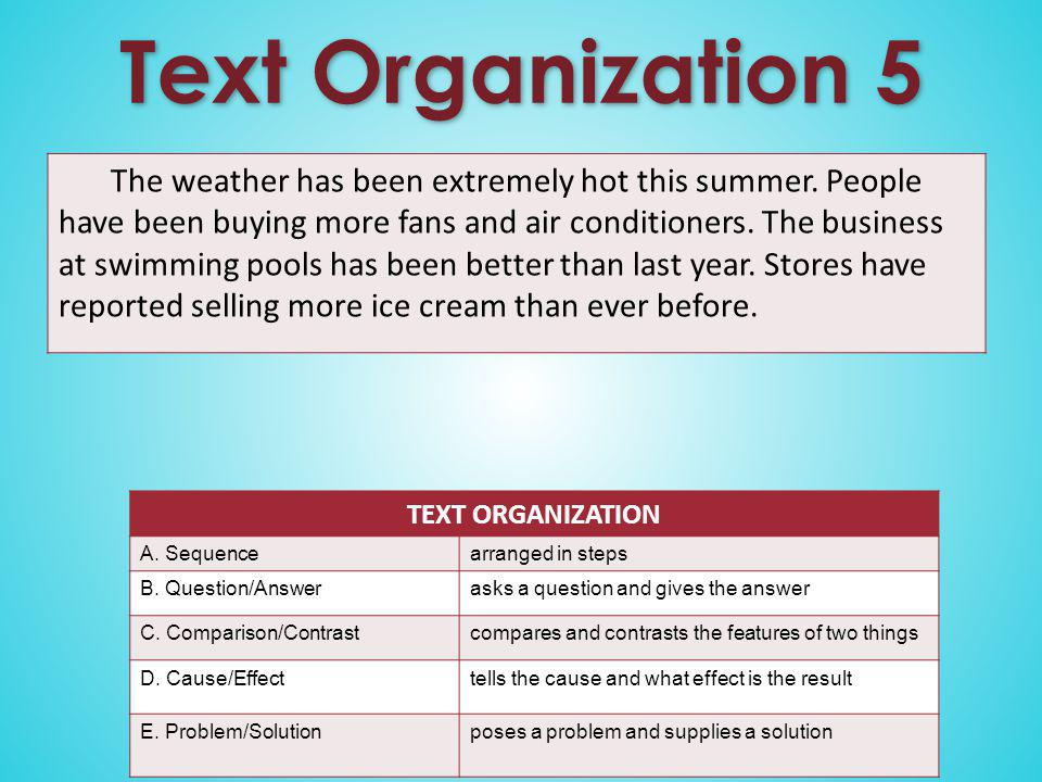 Text Organization 5 The weather has been extremely hot this summer.