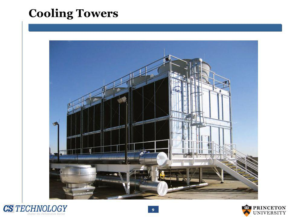 9 Cooling Towers