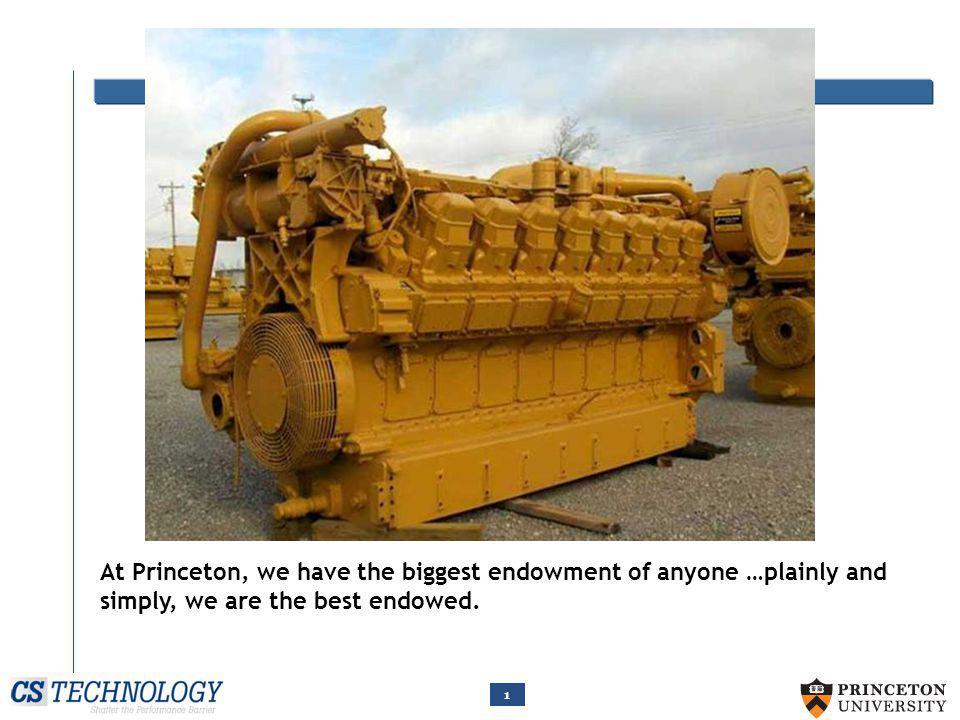 2 Project Team PM / Owners Rep: CS Technology (New York) Architect: Gensler (New York) Engineer : AKF (Princeton) Security: Aggleton Associates (New York) Site / Landscape: Sasaki (Boston) Civil: Van-Note Harvey (Princeton)