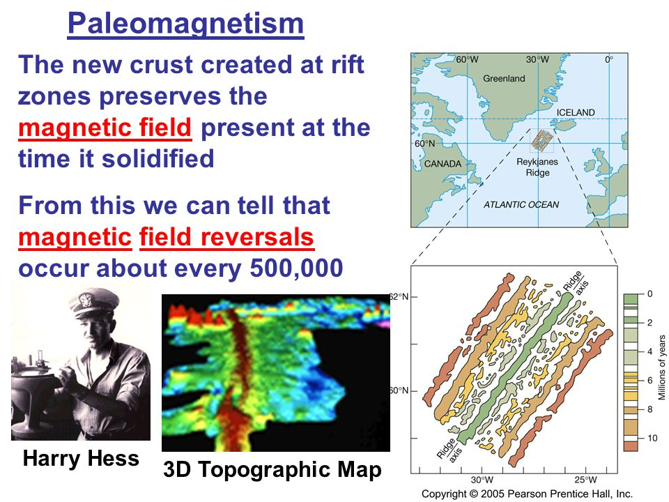 The new crust created at rift zones preserves the magnetic field present at the time it solidified From this we can tell that magnetic field reversals