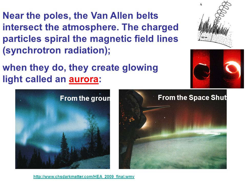 Near the poles, the Van Allen belts intersect the atmosphere. The charged particles spiral the magnetic field lines (synchrotron radiation); when they