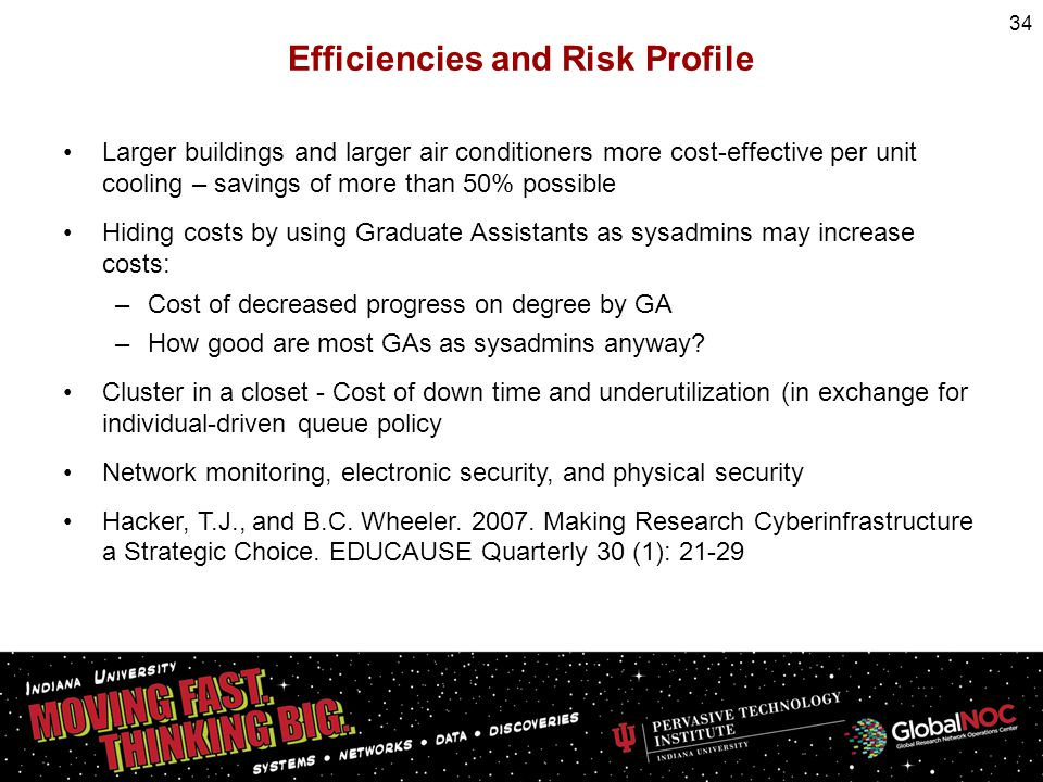 Efficiencies and Risk Profile Larger buildings and larger air conditioners more cost-effective per unit cooling – savings of more than 50% possible Hi