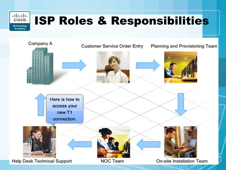 ISP Roles & Responsibilities