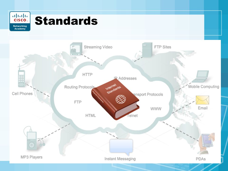 Follow That Standard New standards developed, tracked & approved in RFC document Allows development of different devices to connect to Internet