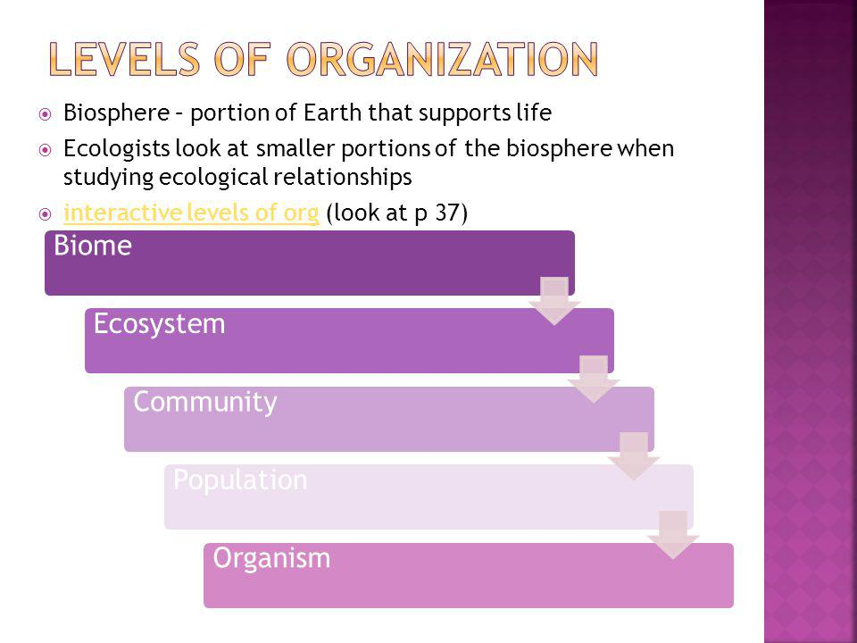 Biosphere – portion of Earth that supports life Ecologists look at smaller portions of the biosphere when studying ecological relationships interactive levels of org (look at p 37) interactive levels of org BiomeEcosystemCommunityPopulationOrganism