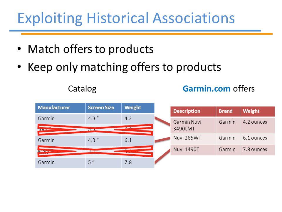 ManufacturerScreen SizeWeight Garmin4.3 4.2 Tom 3.5 6.8 Garmin4.3 6.1 Magellan3.0 3.8 Garmin5 7.8 Catalog Garmin.com offers Match offers to products K
