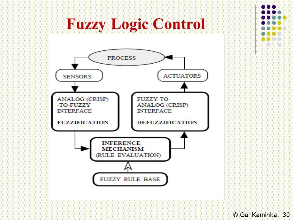 © Gal Kaminka, 30 Fuzzy Logic Control
