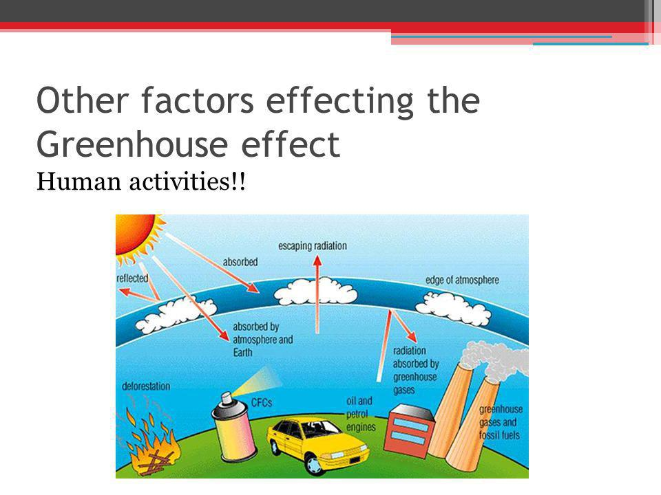 Other factors effecting the Greenhouse effect Human activities!!