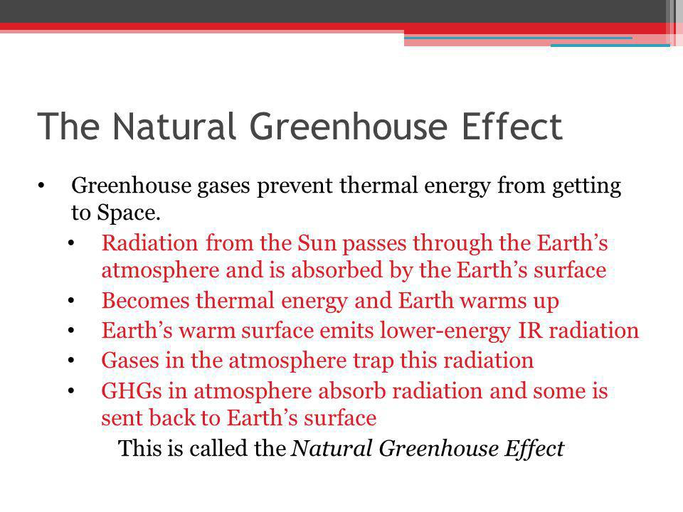 The Natural Greenhouse Effect Greenhouse gases prevent thermal energy from getting to Space. Radiation from the Sun passes through the Earths atmosphe