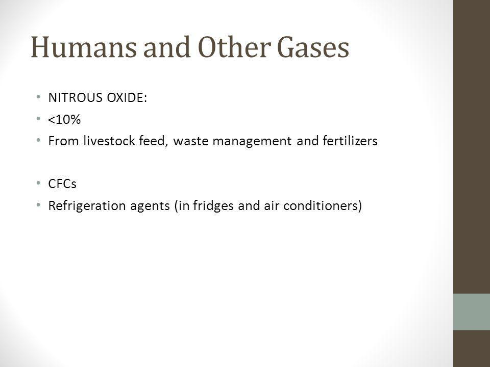 Humans and Other Gases NITROUS OXIDE: <10% From livestock feed, waste management and fertilizers CFCs Refrigeration agents (in fridges and air conditi