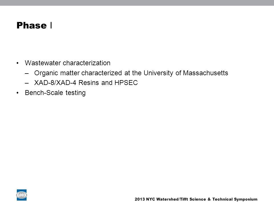 2013 NYC Watershed/Tifft Science & Technical Symposium Phase I Wastewater characterization –Organic matter characterized at the University of Massachu